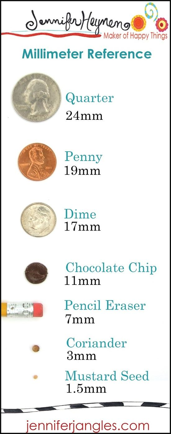 Millimeter reference guide for jewelry design - Jennifer Jangles Blog: Jewelry Making | http://bannerandgarland.blogspot.com