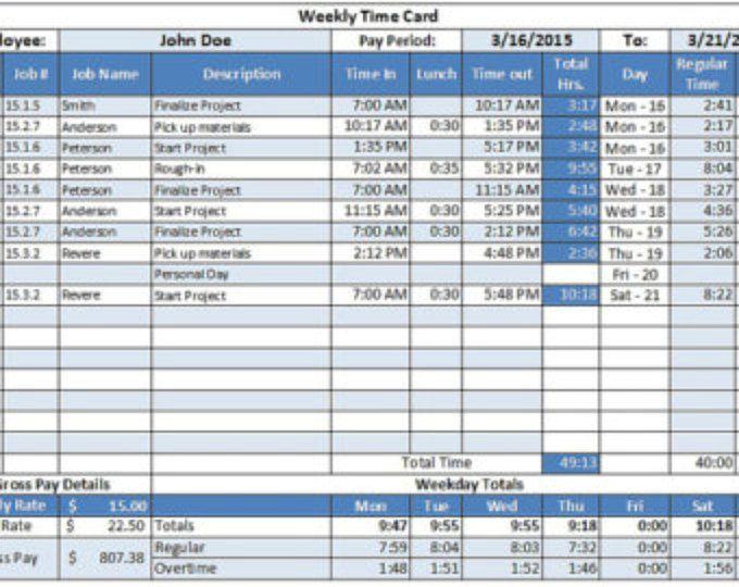 Overtime Calculator Spreadsheet  Weekly And Biweekly  Microsoft