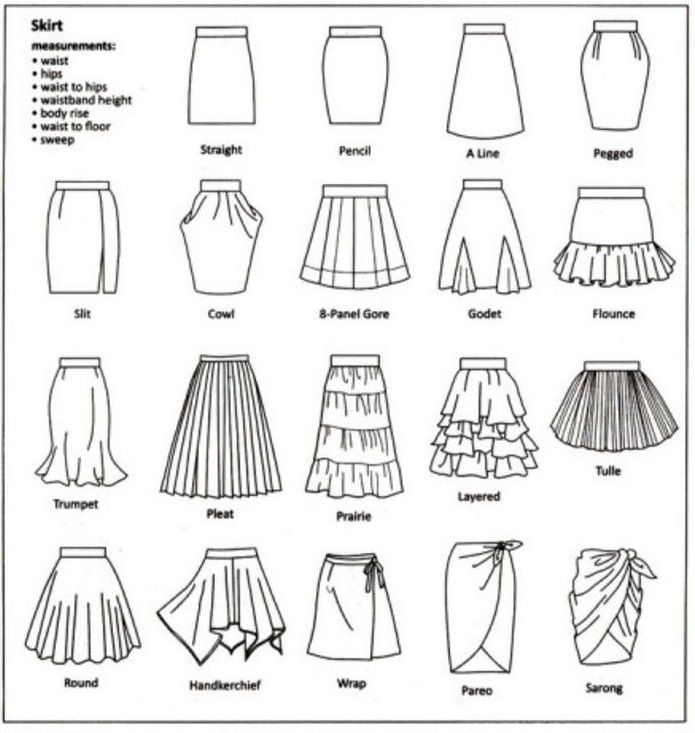 A Guide To Identifying Your Home Décor Style: DIY Sewing - Fashions