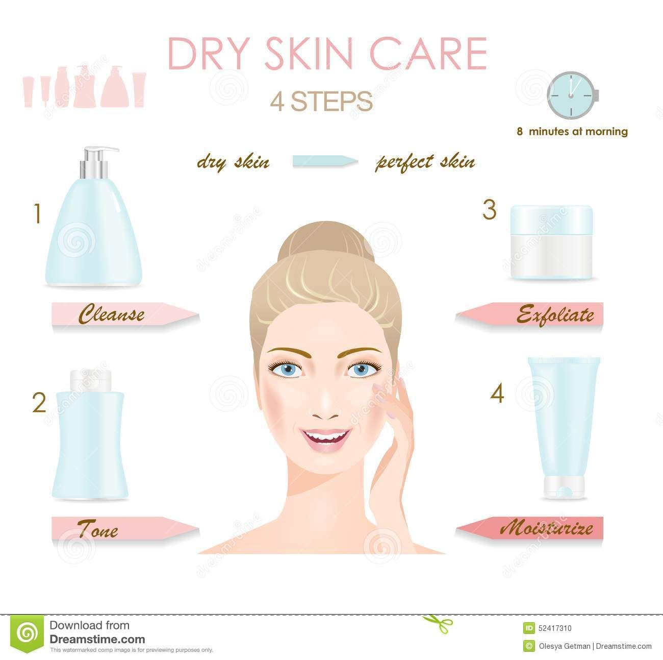 Skin Care Infographics Dry Skin Check Out Our Site For
