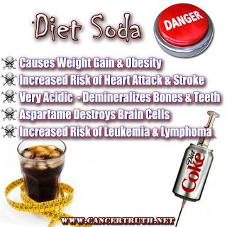 Lymphoma diet coke
