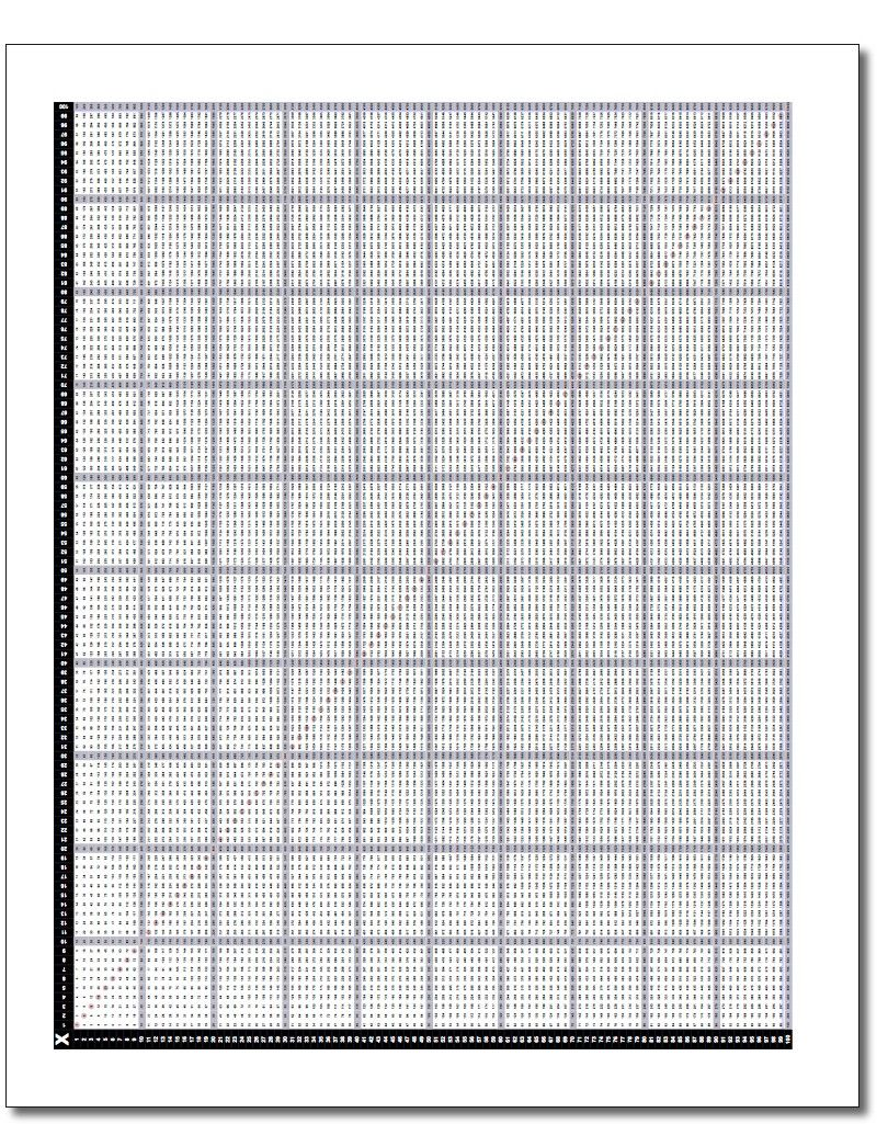 It S Big It S Huge It S The Multiplication Chart 100x100 You May Not Think You Need This Many Multiplication Facts Multiplication Chart Multiplication Chart
