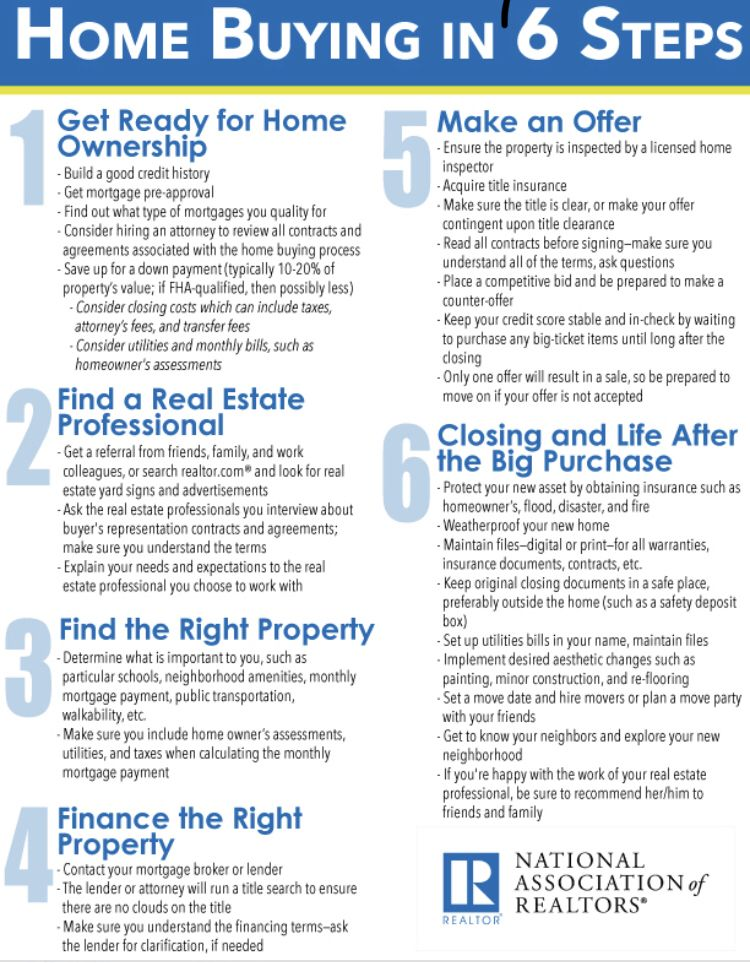 Home Page Home Buying Home Buying Process Home Buying Tips