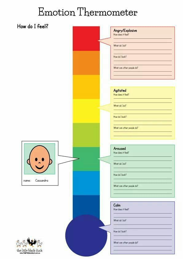 It is a graphic of Breathtaking Feelings Thermometer Printable