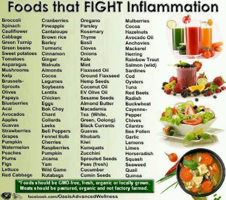 Fight inflammation ....