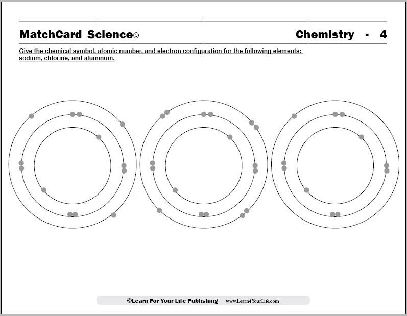 Chemistry Worksheets Chemistry Worksheets Electron Configuration Chemistry