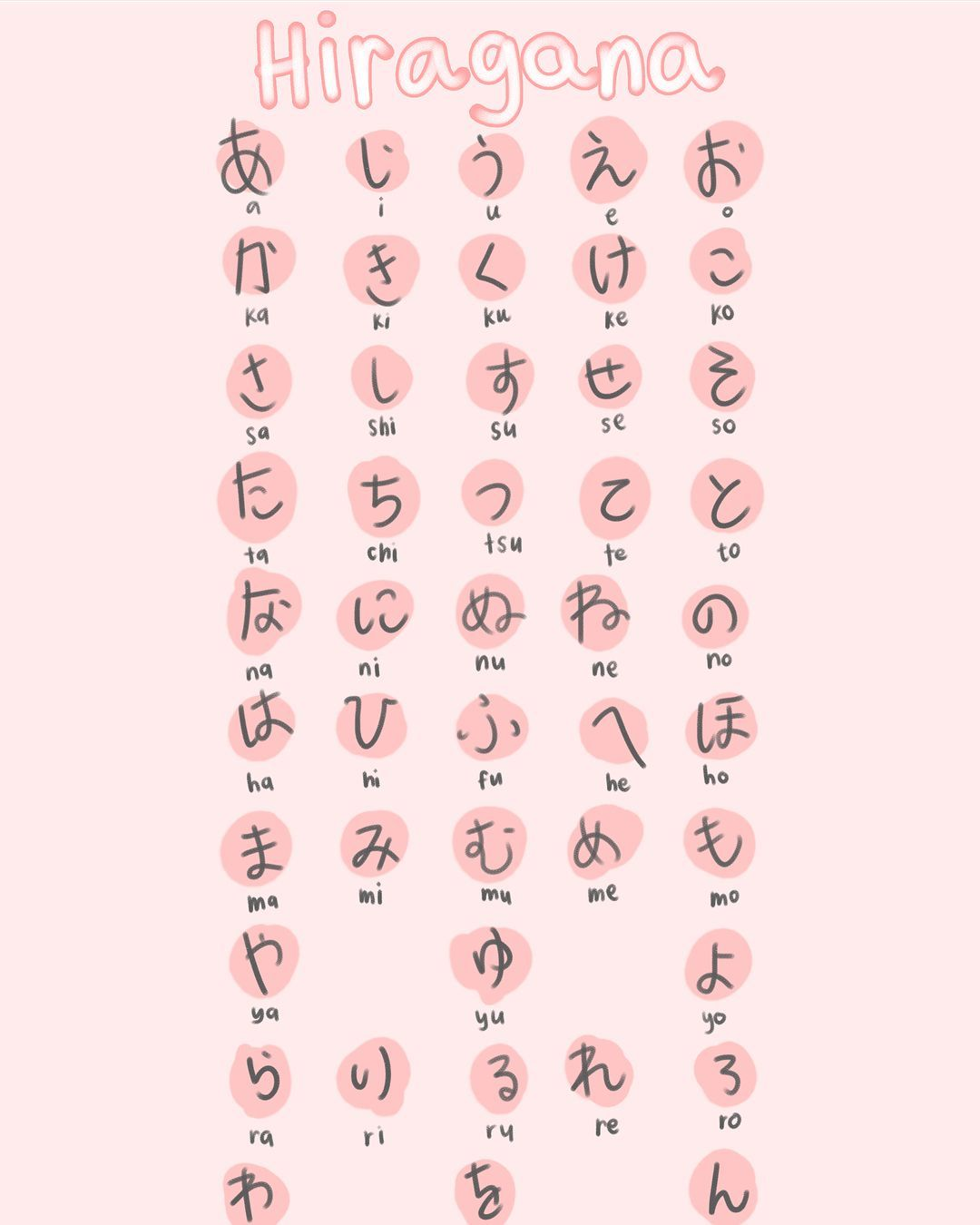 This Is A Japanese Language Study Guide For Hiragana