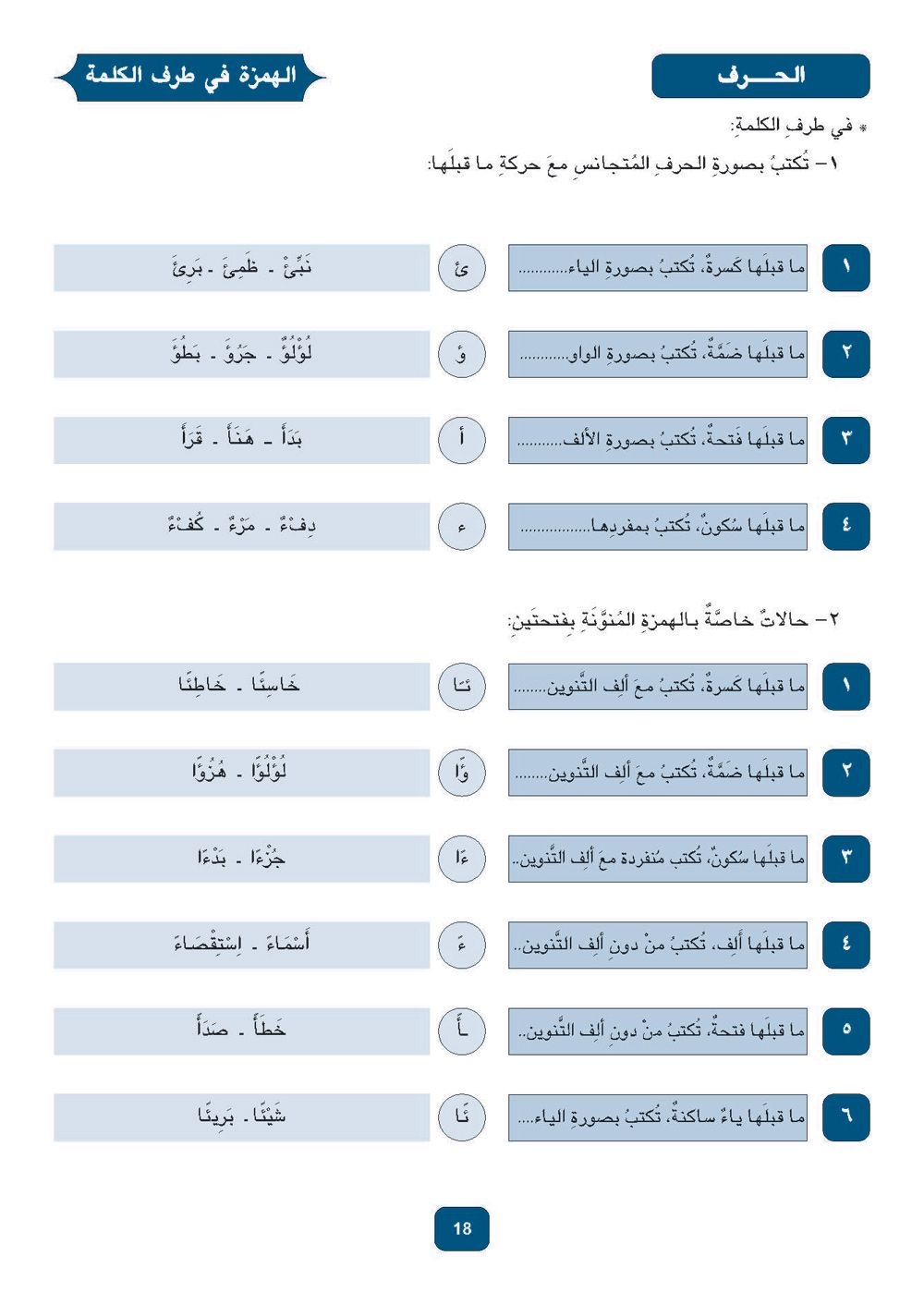 Pin On اللغة العربية Arabic Language