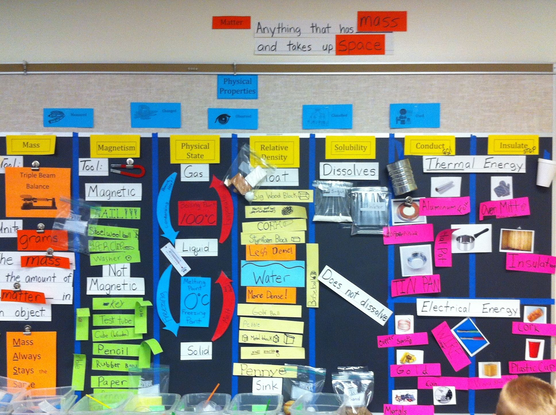 Science Teks 5 5a Physical Properties Rrisd