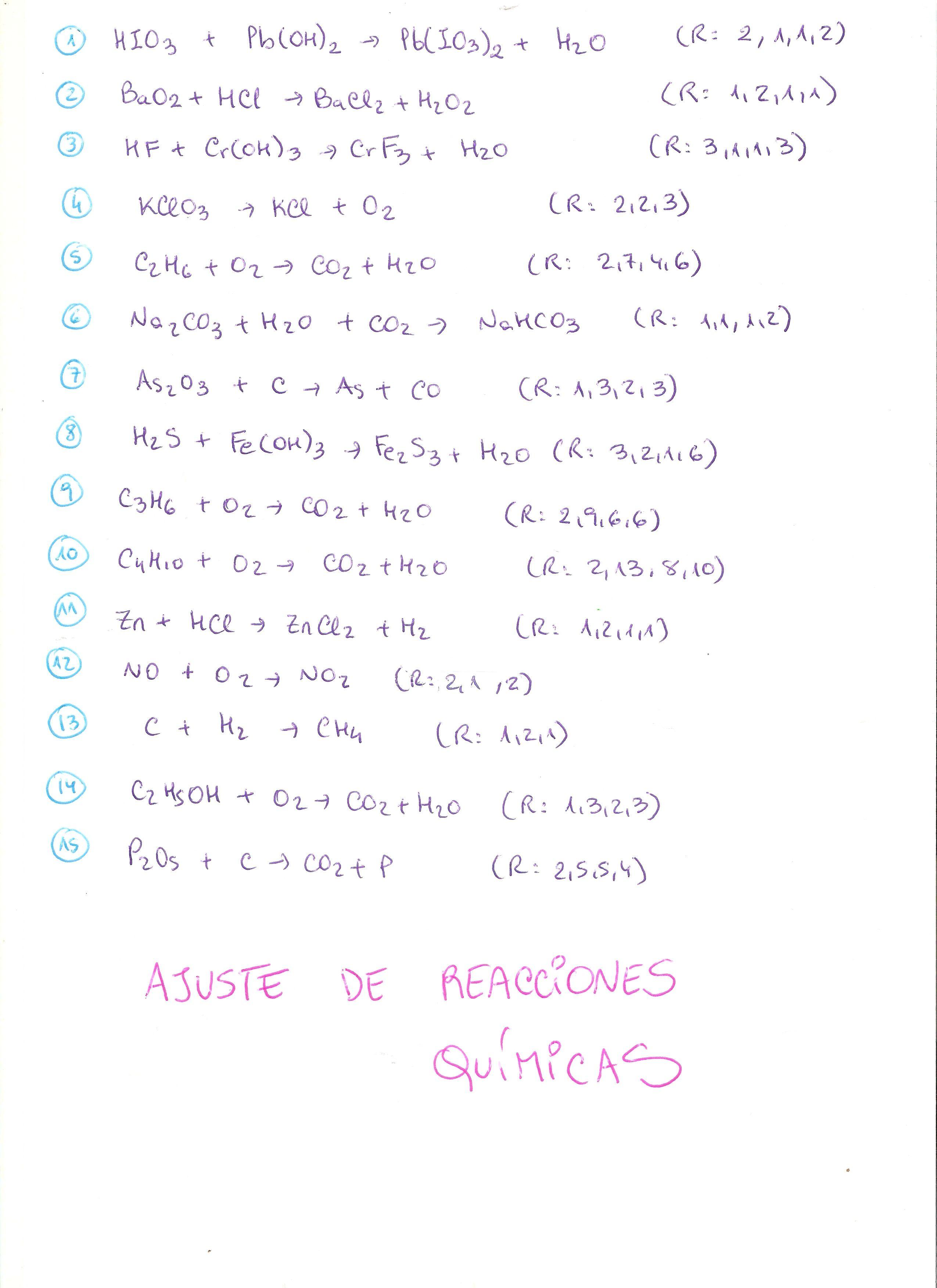 Ejercicios Propuestos De Ajuste De Reacciones Químicas Con Resultados Finales Nivel 4eso Reacciones Quimicas Química Ejercicios