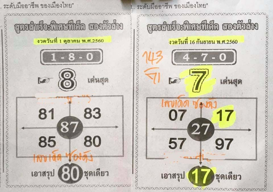 Lotto tips for today