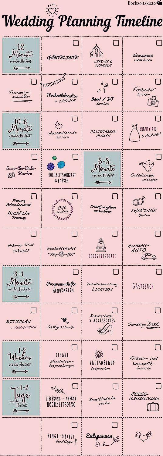 Photo of Hochzeit-Checkliste: Praktische Timeline für die Hochzeitsplanung
