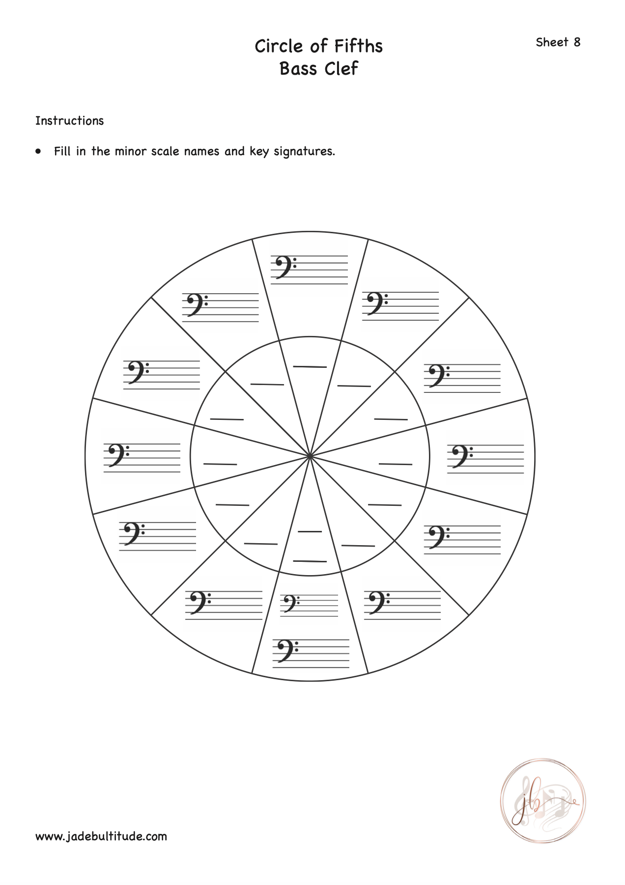 Circle Of Fifths Worksheet Bass Clef Blank Minor Key