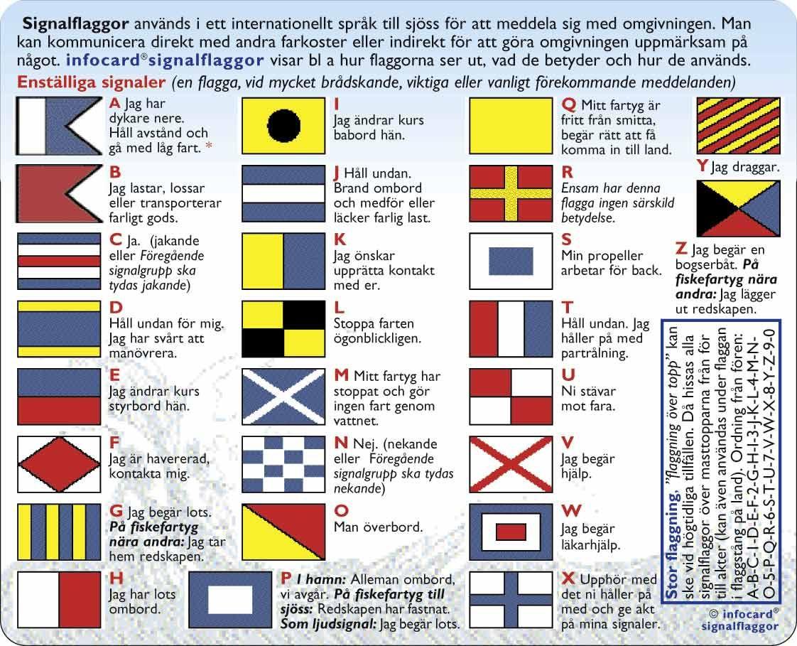 Flagga Tema Meddelanden