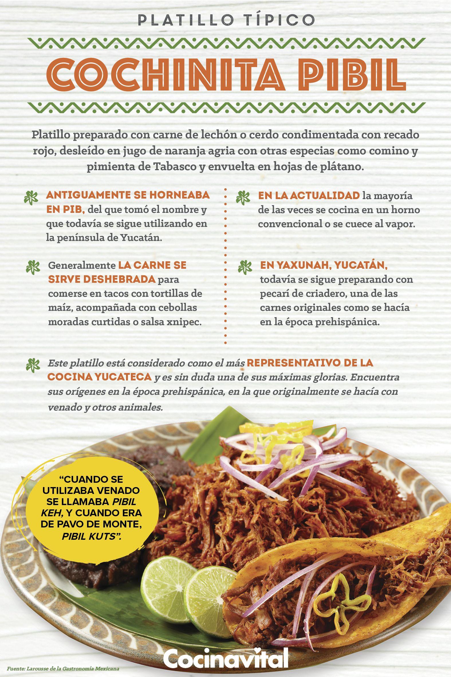 Receta De Cochinita Pibil Recetas De Comida Mexicana Receta Cochinita Pibil Receta Como Preparar Cochinita Pibil Cochinita Pibil
