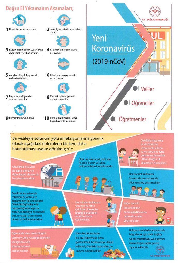 Koronavirüs Enfeksiyonu Hakkında, 2020 Broşür, Sabunlar