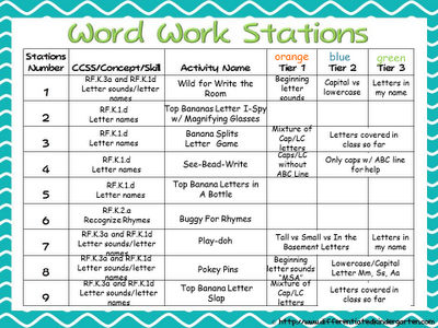 Differentiated Word Work And A FreebieKinder Daily Book Study - Free kindergarten lesson plan template