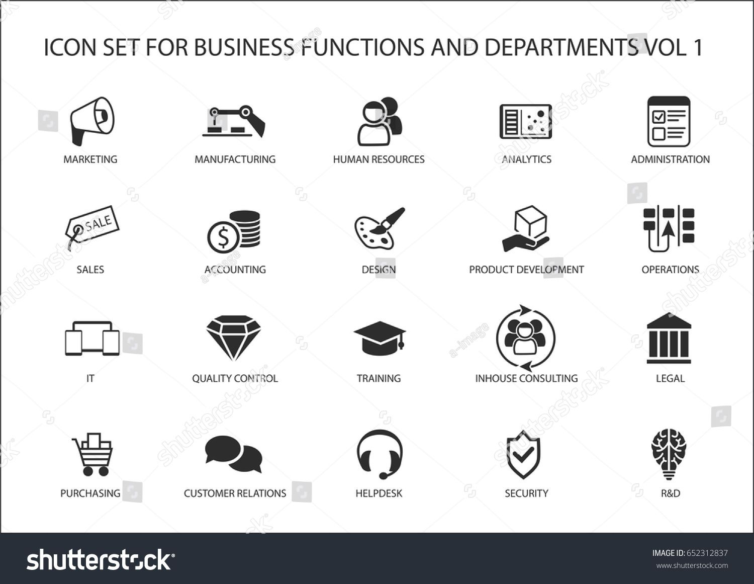 Various Business Functions And Business Department Vector Icons Like Sales Marketing Human Resources R D Accountin Ad In 2020 Human Resources Business Marketing