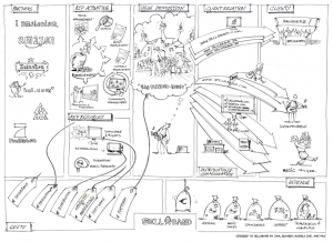 Sellaband Business Model Canvas