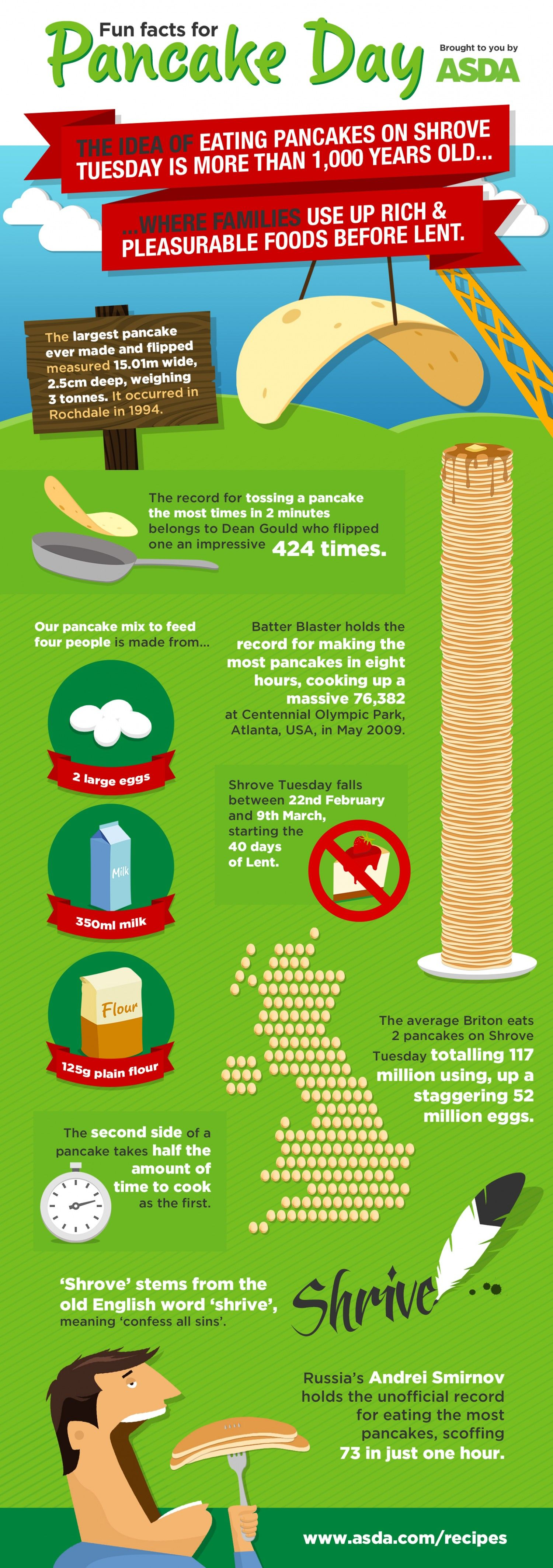 Fun Facts For Pancake Day (British holiday) Infographic