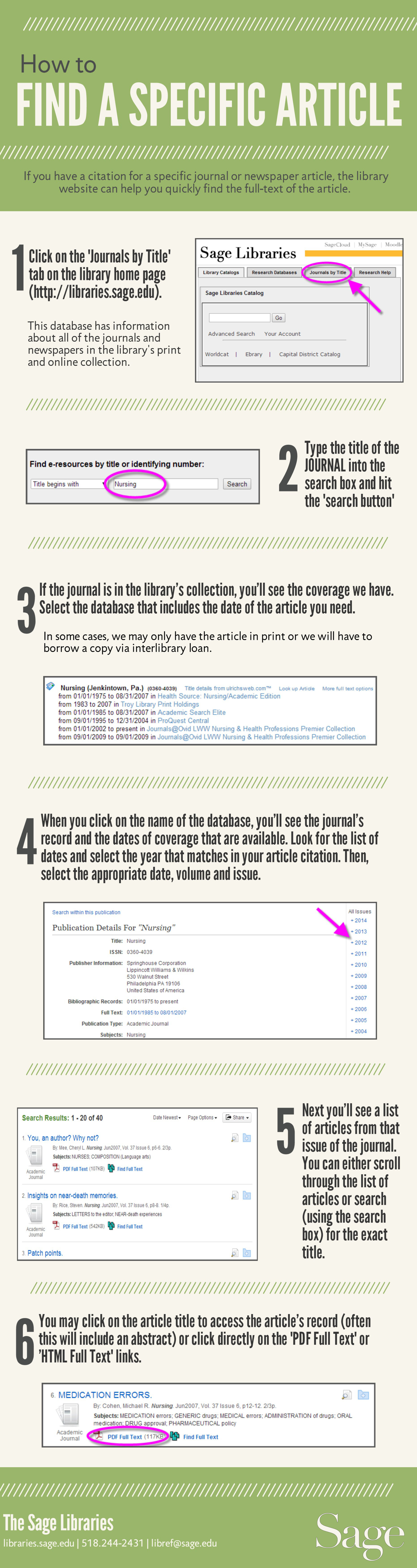 How To Find A Specific Journal Article Using The Sage Libraries Journal By Title Tab Library Research Library Skills Research Methods History Bulletin Boards