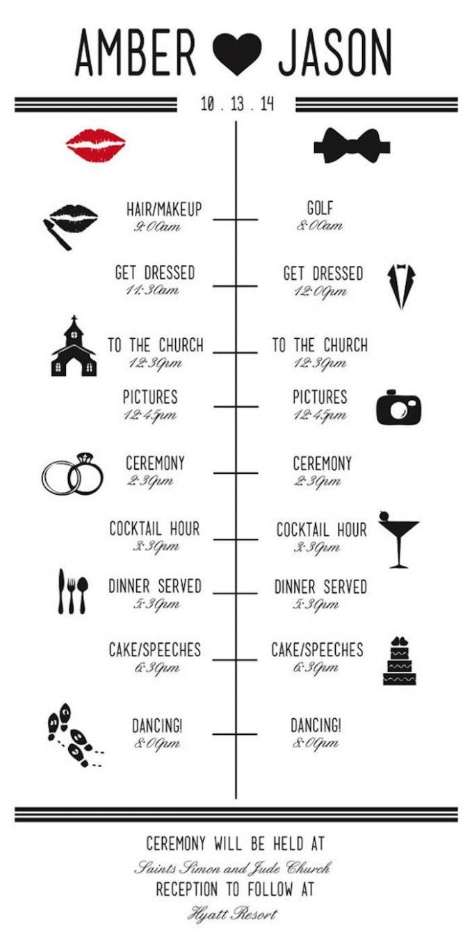 Wedding Ceremony Timeline Bridal Parties