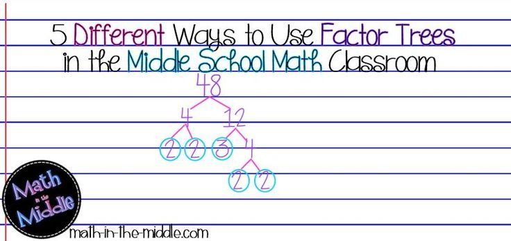 Blog Post: Factor Trees aren't just for prime factorization - 5 Different Uses of Factor Trees in the Middle School Math Classroom