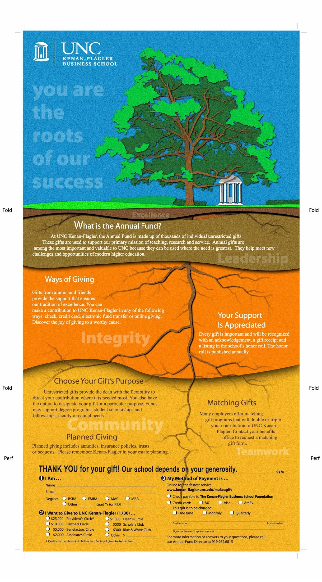 annual fund brochure from unc kenan