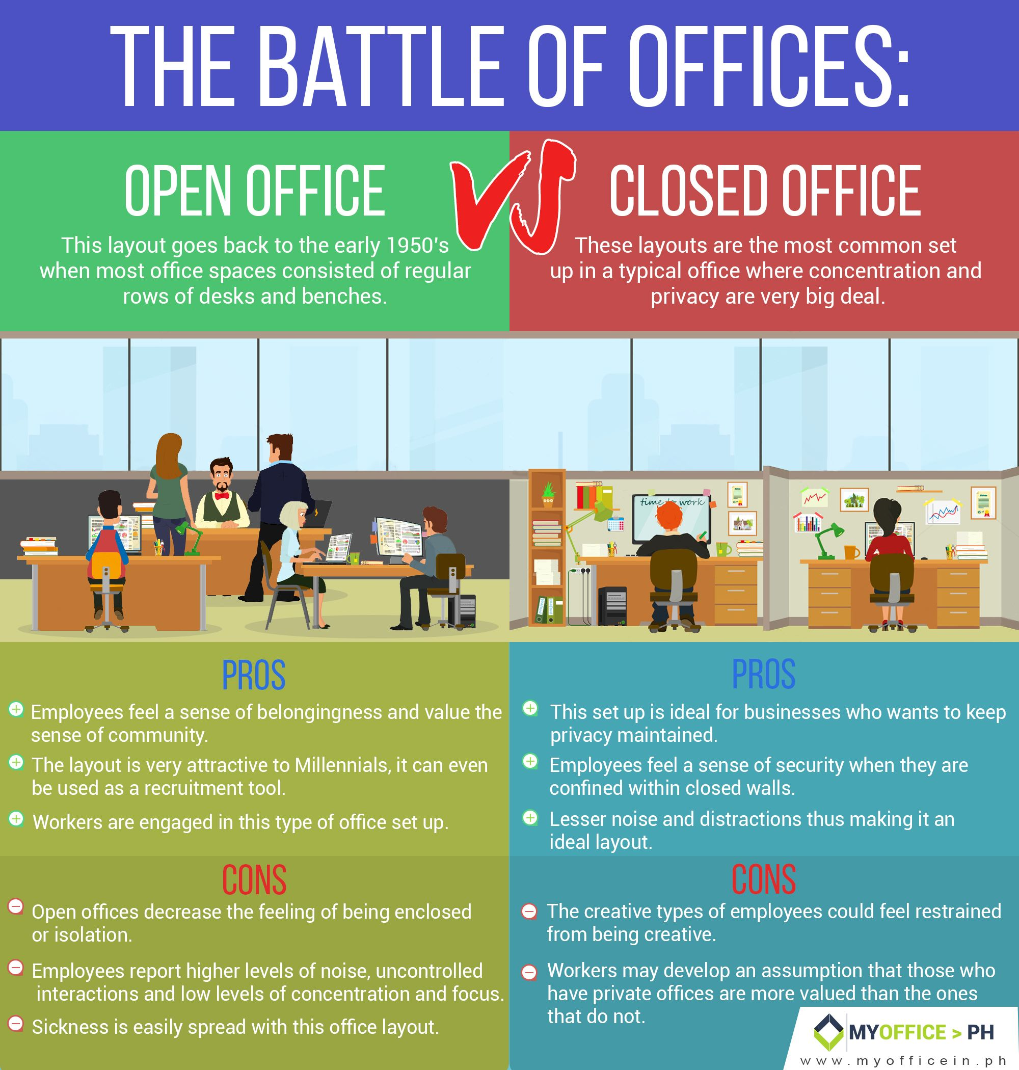 learn the pros and cons of open and closed office layouts office  - learn the pros and cons of open and closed office layouts office setup