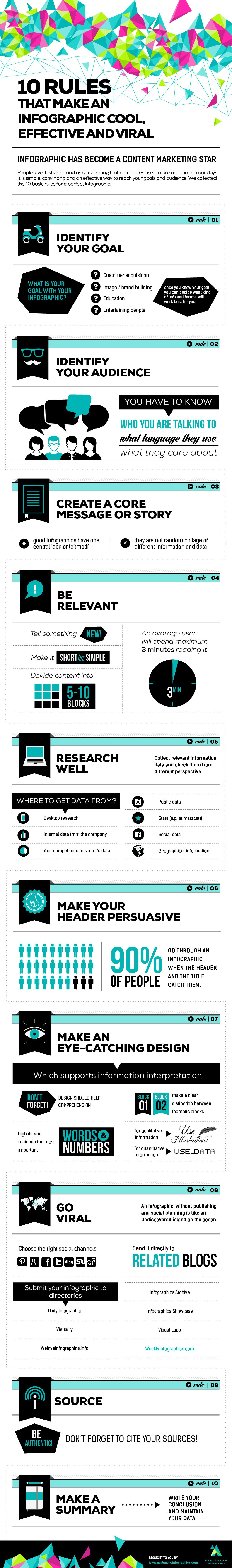 10 Rules For Making An Infographic Effective & Viral [Infographic]