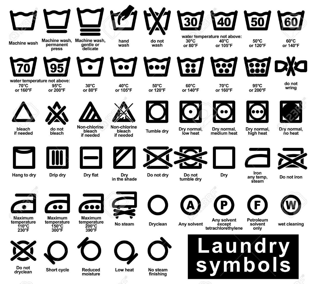 Icon Set Von Wasche Symbole Vektor Illustration Waschepflegesymbole Waschesymbole Waschezeichen