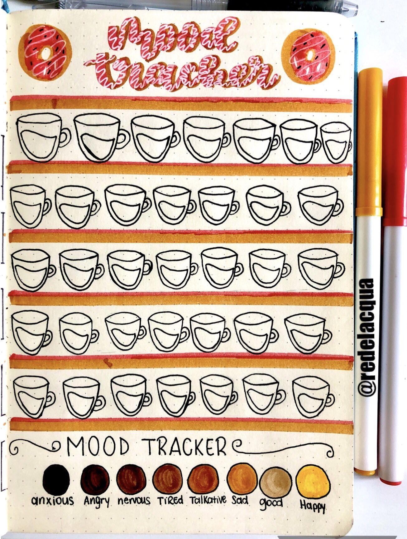 My Mood Tracker Of This Month My Monthly Theme Is Coffee Ideen Furs Zeichnen Zeichnen Ideen