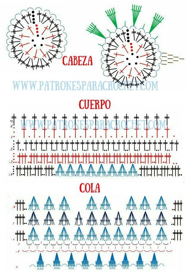 Pin de Mariola en Jajka | Pinterest | Patrones amigurumi, Ganchillo ...