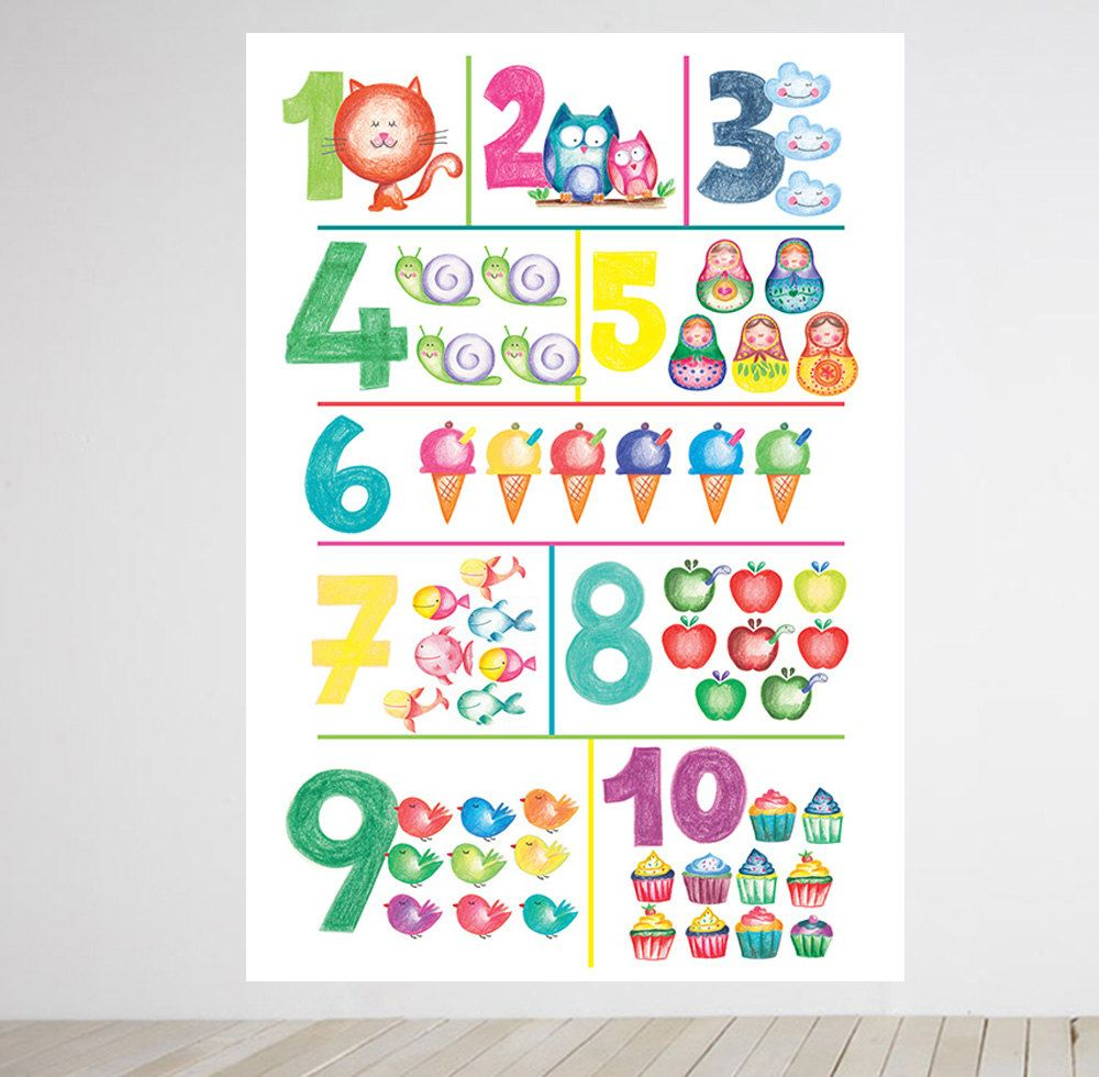 Numbers Wall Decal, 123 Wall Sticker, Educational Wall Art, Kids Wall Decals , Part 27