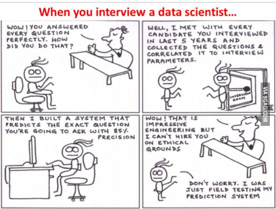 Data Science Humor Data Science Big Data Phone Interviews
