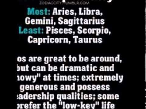 astrological leo male