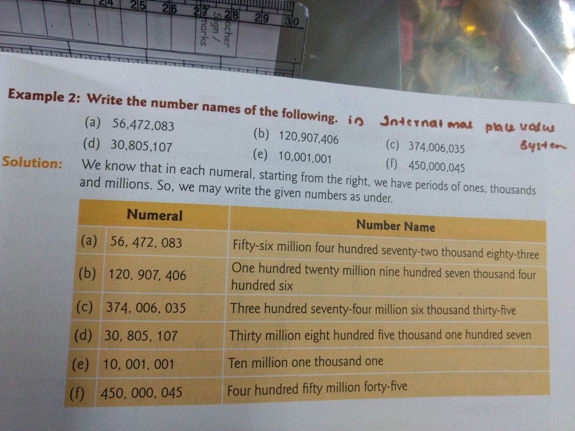 5 Number Names International Place Value System
