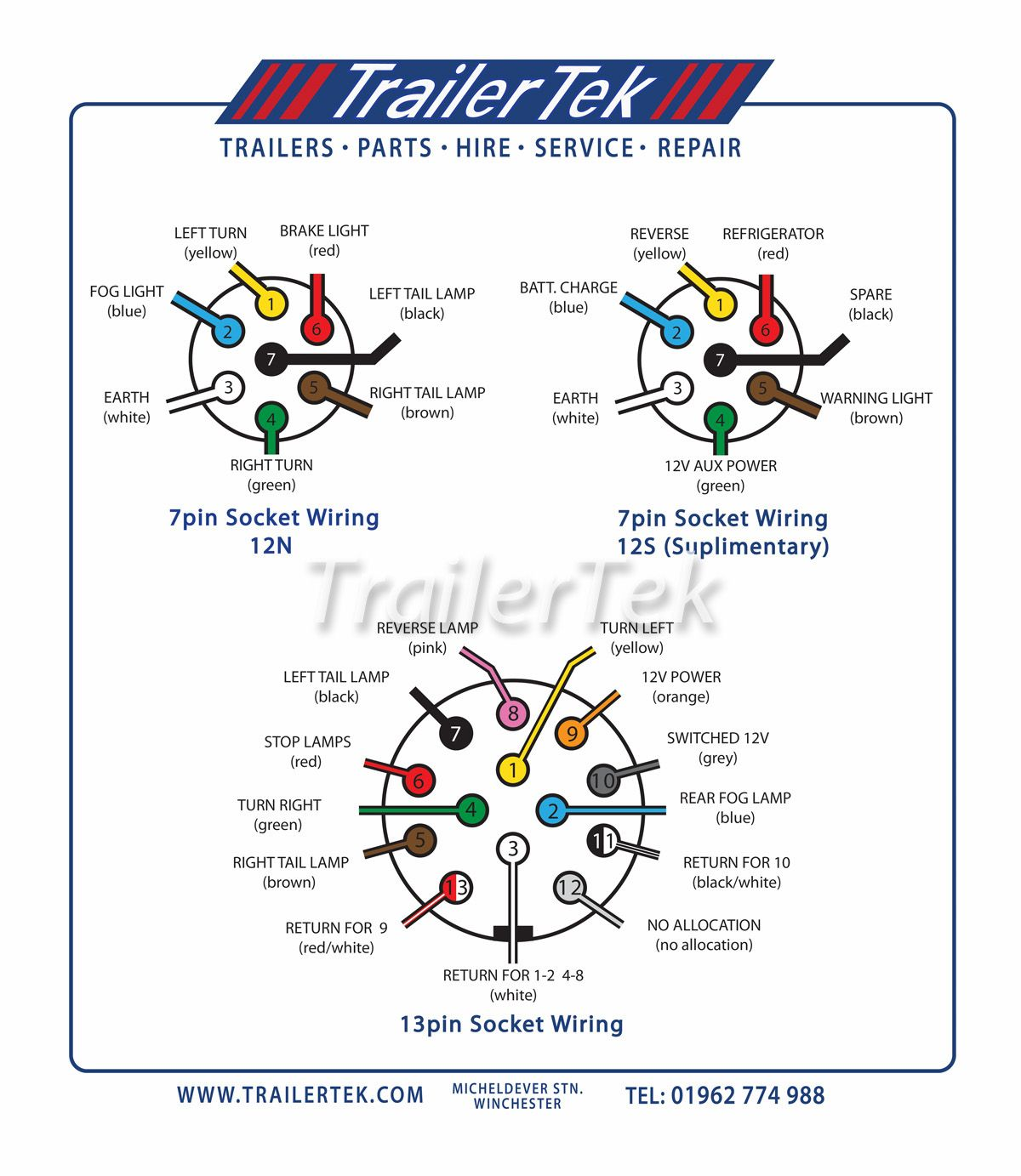 towbar fitting - trailertek trailer wiring diagram, trailer light wiring,  electrical components, electrical