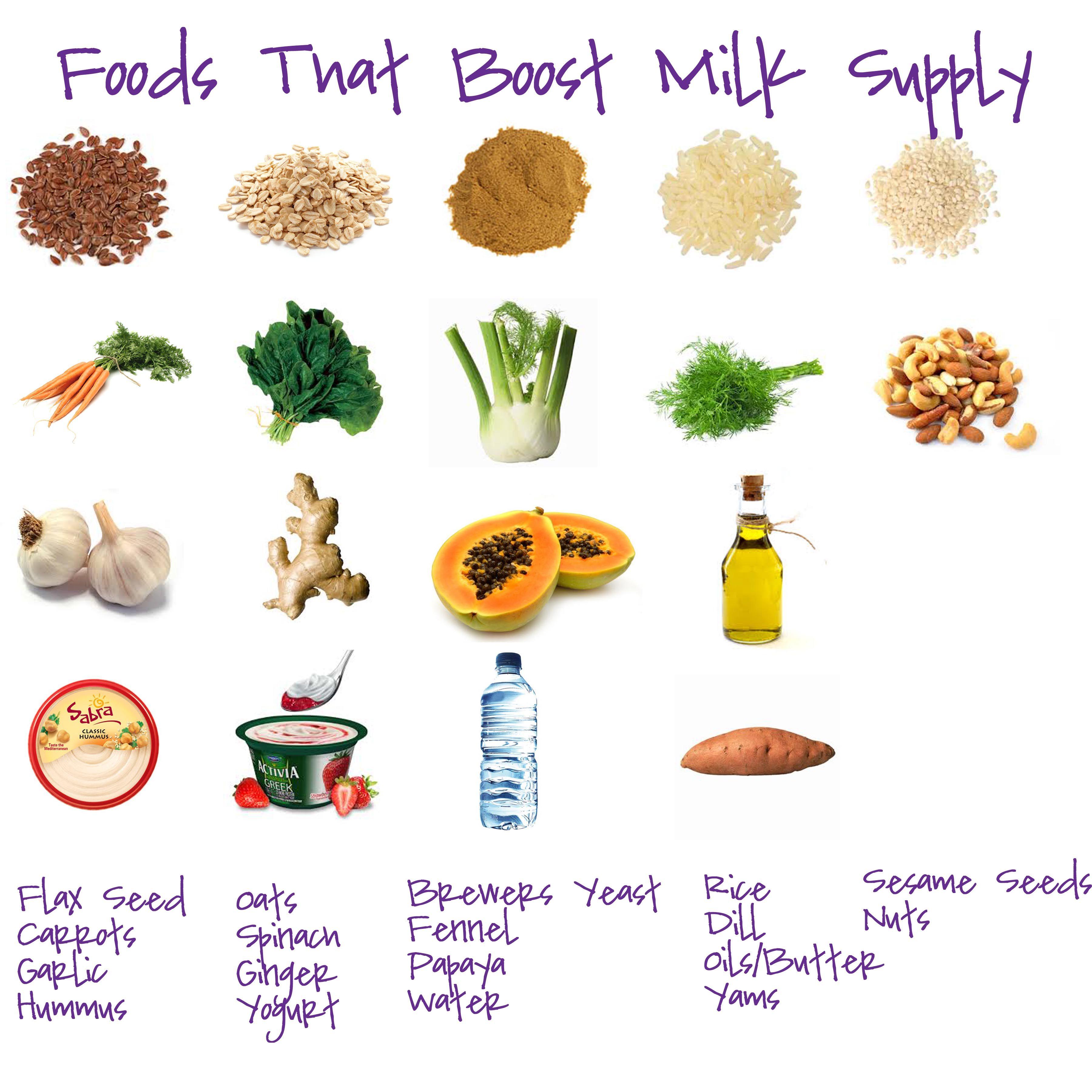 good breast milk supply