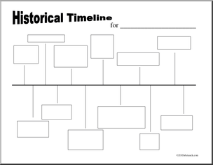 Historical Timeline Template They Also Have A Solar System