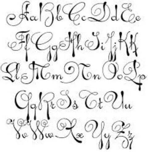 the alphabet!