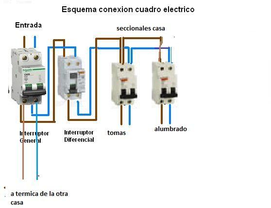 Solucionado cuadro electrico electricidad - Cuadro electrico domestico ...