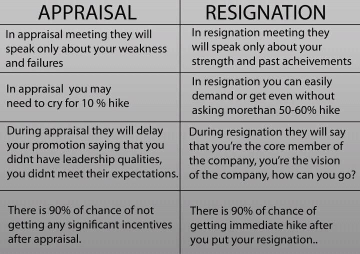 Appraisal vs resignation funny photos pinterest funniest photos appraisal vs resignation spiritdancerdesigns Gallery