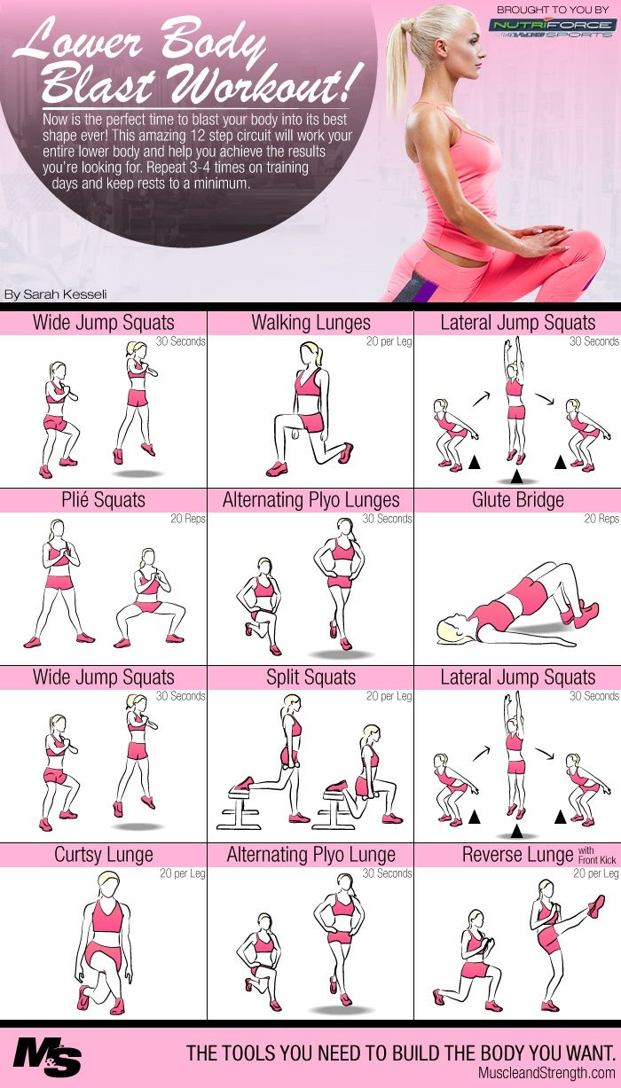 circuits training for weight loss