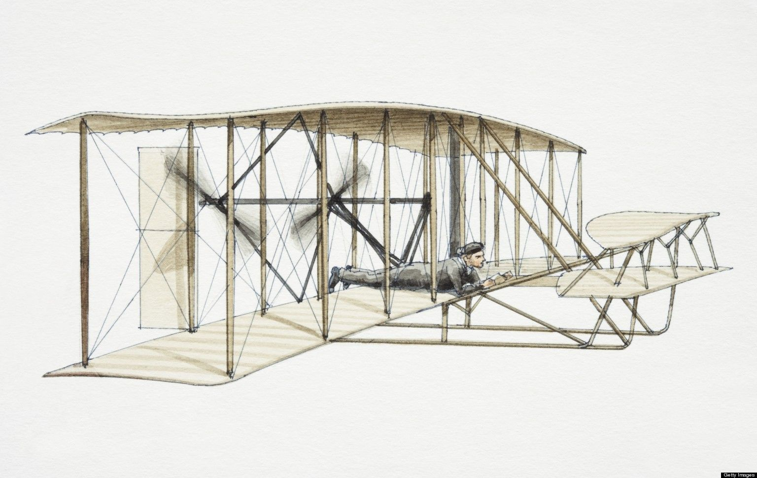 First Flight Kitty Hawk 1903 for the wright brothers workshop 1899 - google search | the wright
