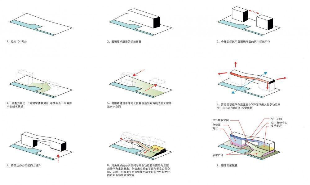 Gallery Of The Urban Crossing Aedas 6 Concept Diagram