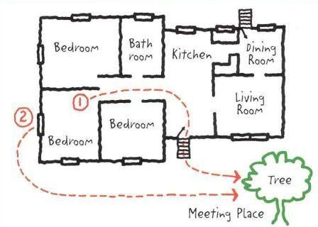 A Fire Escape Plan for your Home in Chicago - Chicago Locksmiths - evacuation plan template