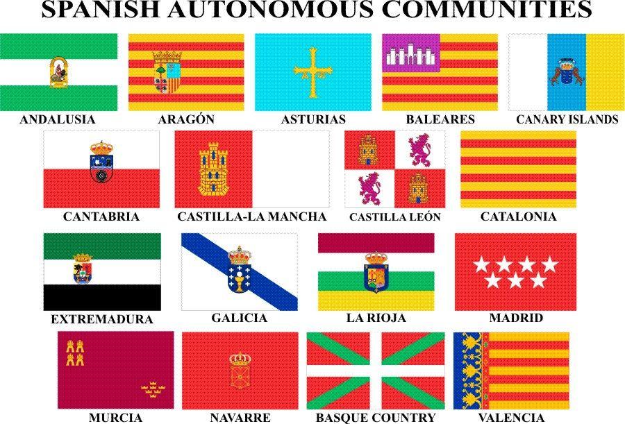 Flags Of The 17 Autonomous Communities Of Spain Blood Wedding