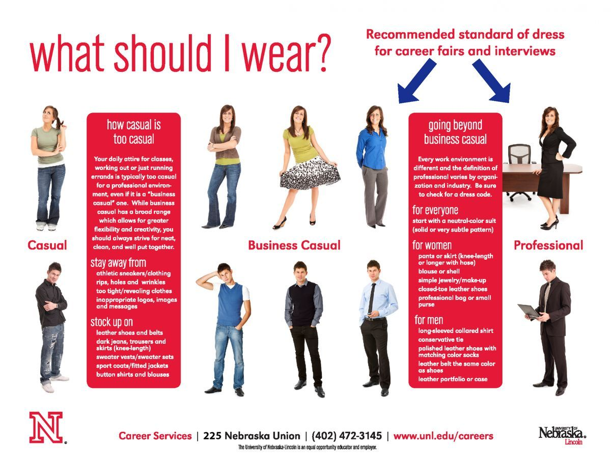 Image Result For What Is Business Casual For Women With