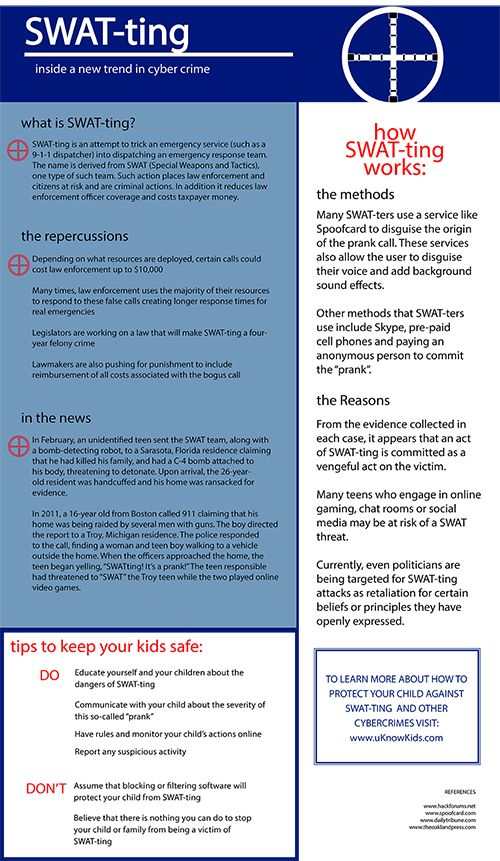 Swat Ting Infographic By Uknowkids Cyber Security Awareness Cyber Crime News Cyber